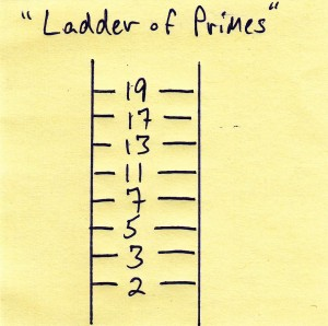 """Ladder of Primes"""