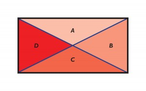 Another way to split up a rectangle into 4 equal parts