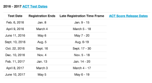 ACT Dates for 2016-17
