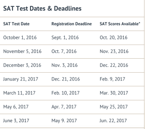 SAT Dates for 2016-17